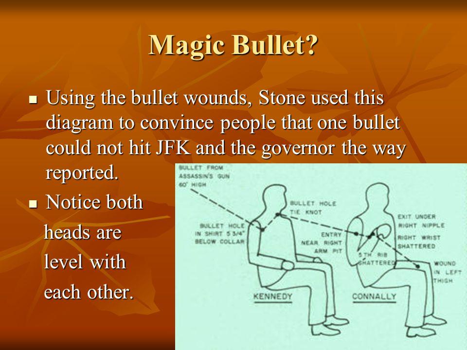 Magic Bullet.