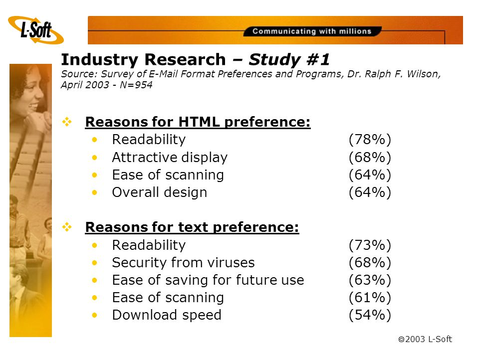  Reasons for HTML preference: Readability (78%) Attractive display (68%) Ease of scanning (64%) Overall design (64%)  Reasons for text preference: Readability (73%) Security from viruses (68%) Ease of saving for future use (63%) Ease of scanning (61%) Download speed (54%) Industry Research – Study #1 Source: Survey of E-Mail Format Preferences and Programs, Dr.
