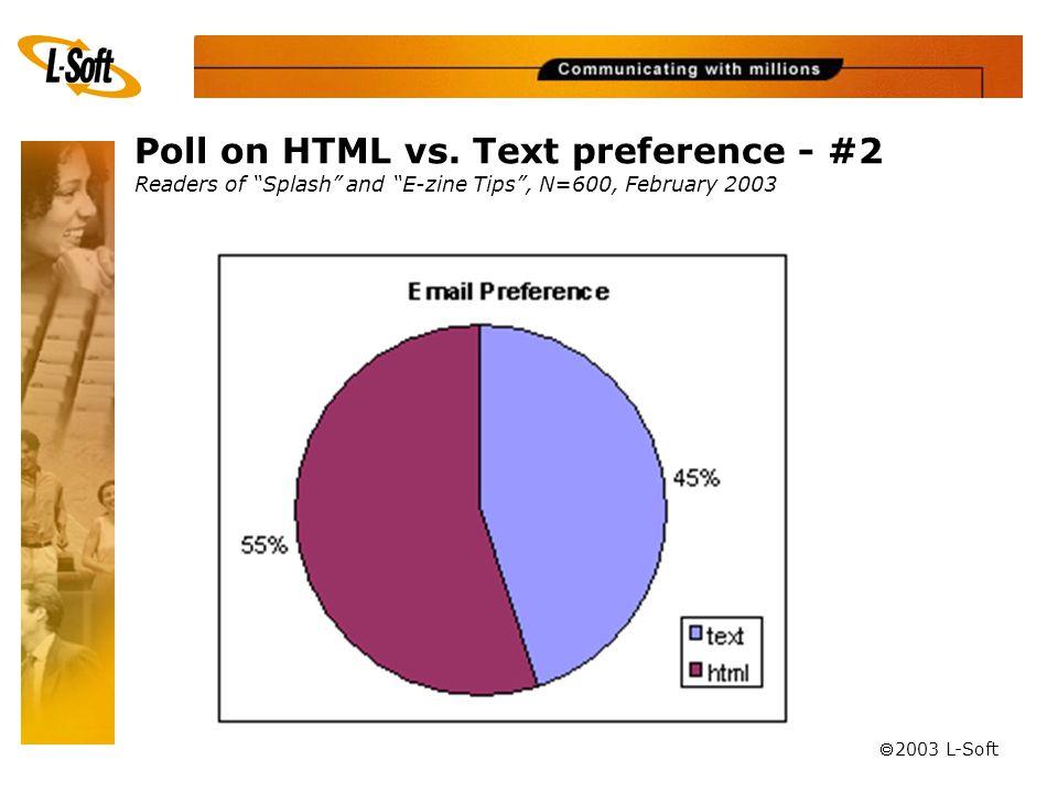 ã 2003 L-Soft Poll on HTML vs.
