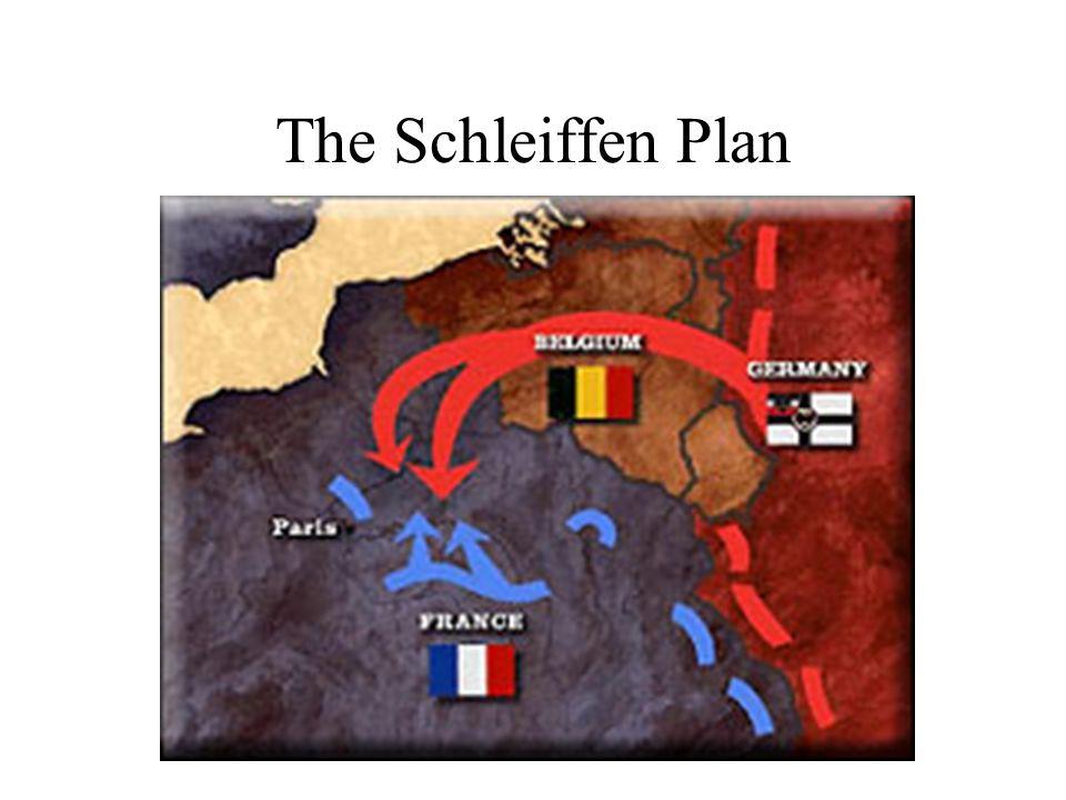 The Schleiffen Plan