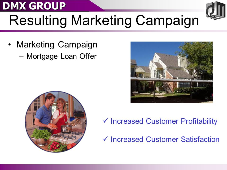 DMX GROUP Resulting Marketing Campaign Marketing Campaign –Mortgage Loan Offer Increased Customer Profitability Increased Customer Satisfaction