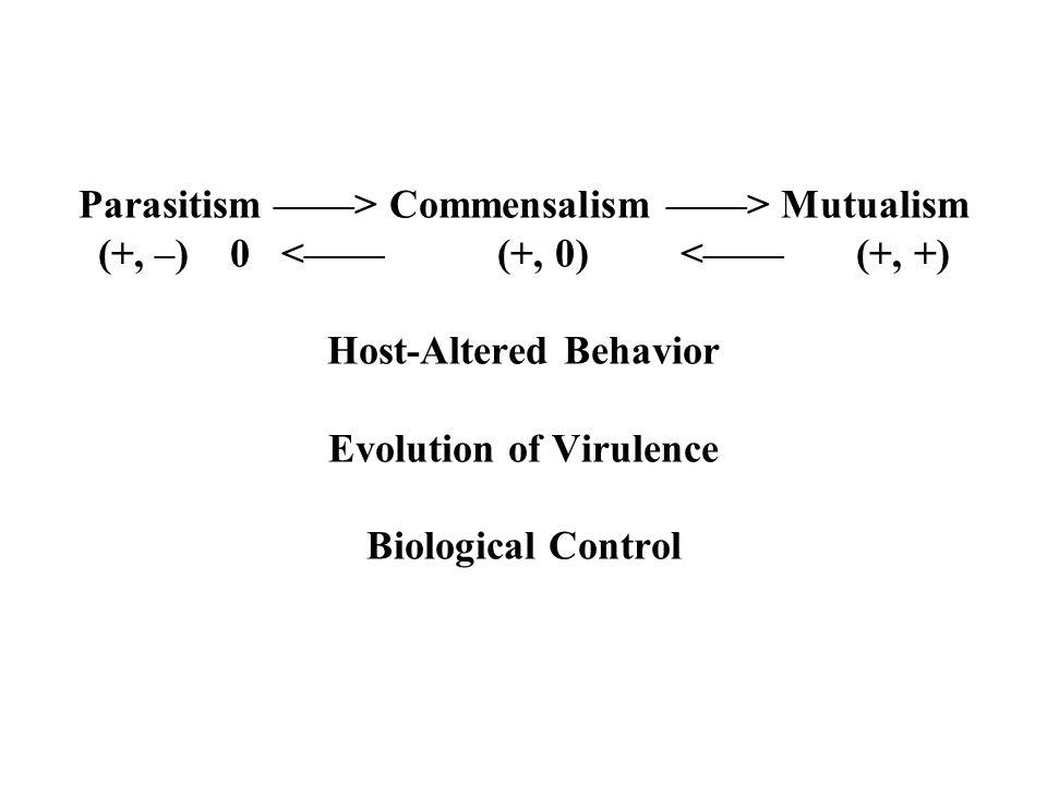 Parasitism ——> Commensalism ——> Mutualism (+, –) 0 <—— (+, 0) <—— (+, +) Host-Altered Behavior Evolution of Virulence Biological Control