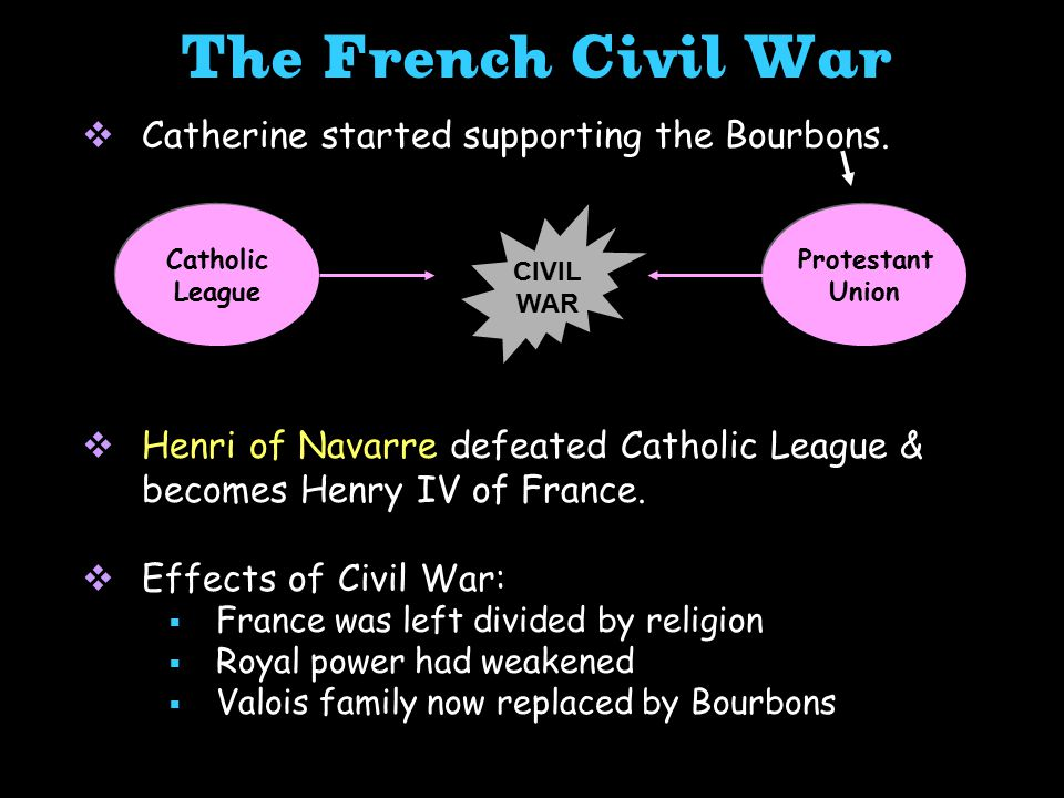 The French Civil War  Catherine started supporting the Bourbons.