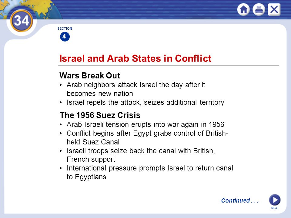NEXT Israel and Arab States in Conflict Wars Break Out Arab neighbors attack Israel the day after it becomes new nation Israel repels the attack, seizes additional territory The 1956 Suez Crisis Arab-Israeli tension erupts into war again in 1956 Conflict begins after Egypt grabs control of British- held Suez Canal Israeli troops seize back the canal with British, French support International pressure prompts Israel to return canal to Egyptians SECTION 4 Continued...