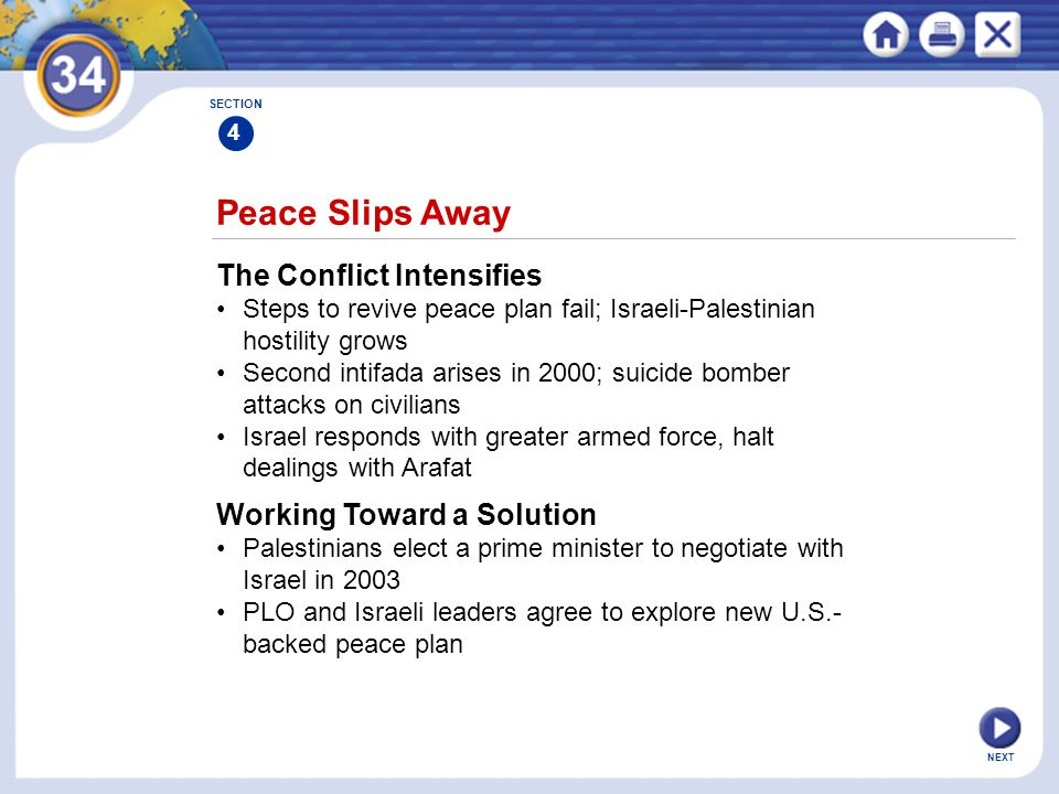 NEXT Peace Slips Away The Conflict Intensifies Steps to revive peace plan fail; Israeli-Palestinian hostility grows Second intifada arises in 2000; suicide bomber attacks on civilians Israel responds with greater armed force, halt dealings with Arafat Working Toward a Solution Palestinians elect a prime minister to negotiate with Israel in 2003 PLO and Israeli leaders agree to explore new U.S.- backed peace plan SECTION 4