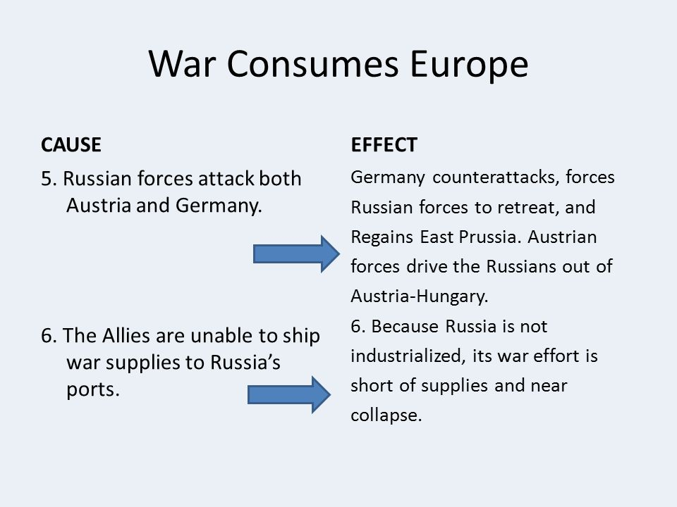 War Consumes Europe CAUSE 5.Russian forces attack both Austria and Germany.