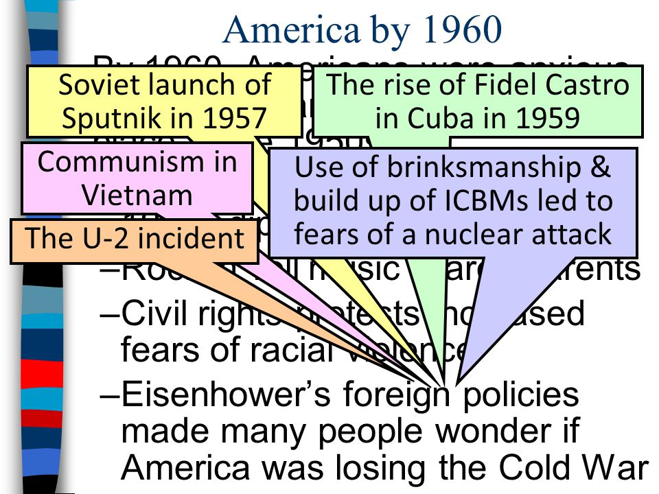 America by 1960 ■By 1960, Americans were anxious about the changes that had taken place in the 1950s: –The economic boom of the 1950s dipped into a re