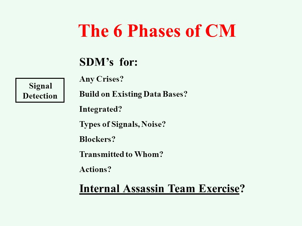 2. Interventions Crisis Mechanisms 2. CRISIS PHASES