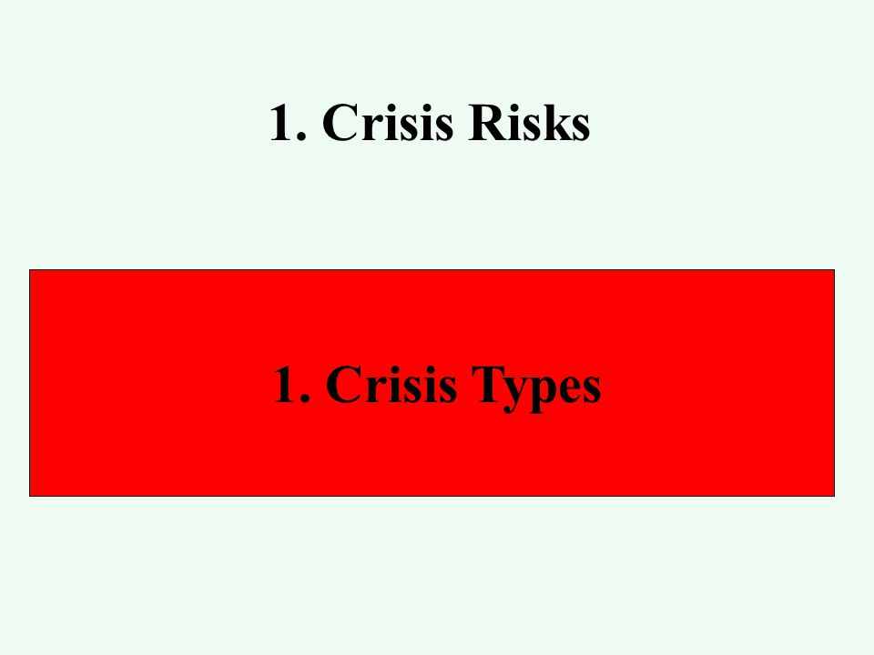 Before During After Before During After 1. Crisis Types 2.