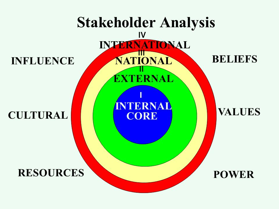 4. Affected Parties 4. STAKEHOLDERS