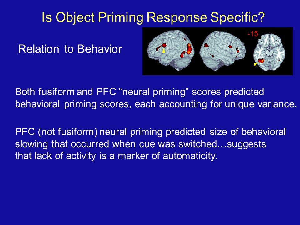 """Is Object Priming Response Specific? Relation to Behavior -15 Both fusiform and PFC """"neural priming"""" scores predicted behavioral priming scores, each"""
