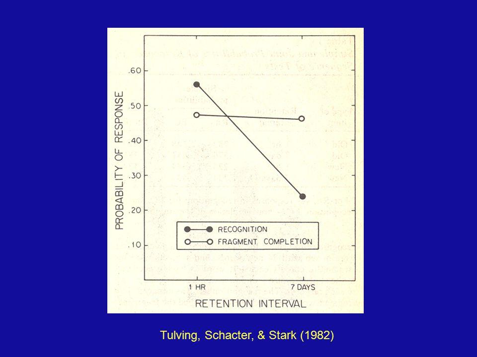 A D A Stimulus Specificity Most Least LR Schacter, Wig & Stevens (2007).