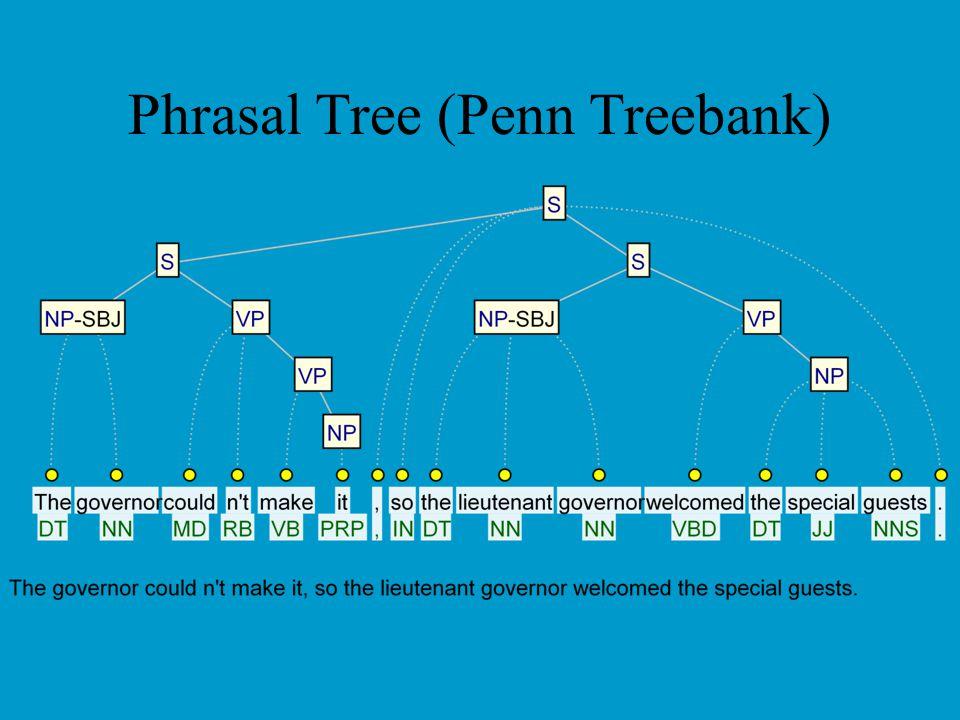 Phrasal Tree (Penn Treebank)