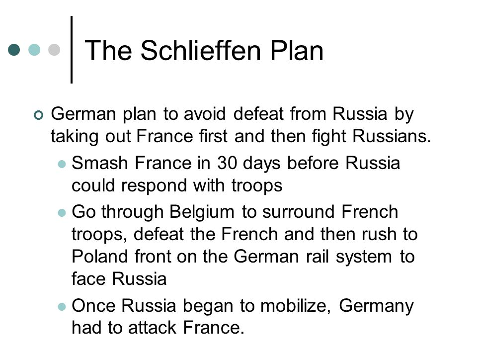The Schlieffen Plan German plan to avoid defeat from Russia by taking out France first and then fight Russians. Smash France in 30 days before Russia