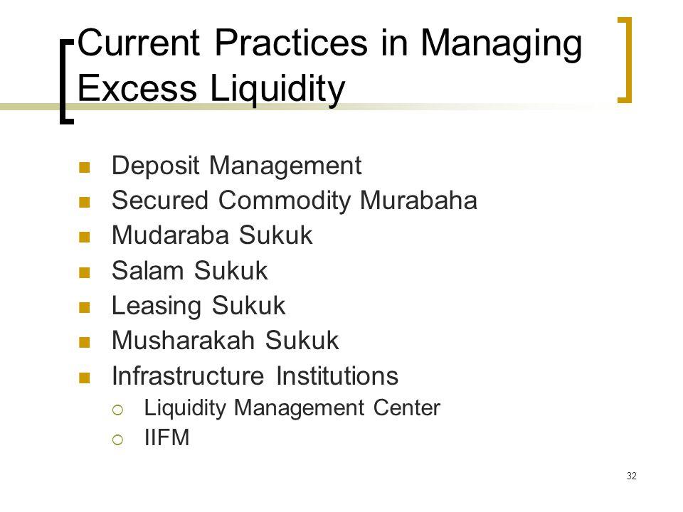 32 Current Practices in Managing Excess Liquidity Deposit Management Secured Commodity Murabaha Mudaraba Sukuk Salam Sukuk Leasing Sukuk Musharakah Su