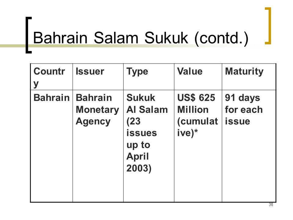 38 Bahrain Salam Sukuk (contd.) Countr y IssuerTypeValueMaturity BahrainBahrain Monetary Agency Sukuk Al Salam (23 issues up to April 2003) US$ 625 Mi