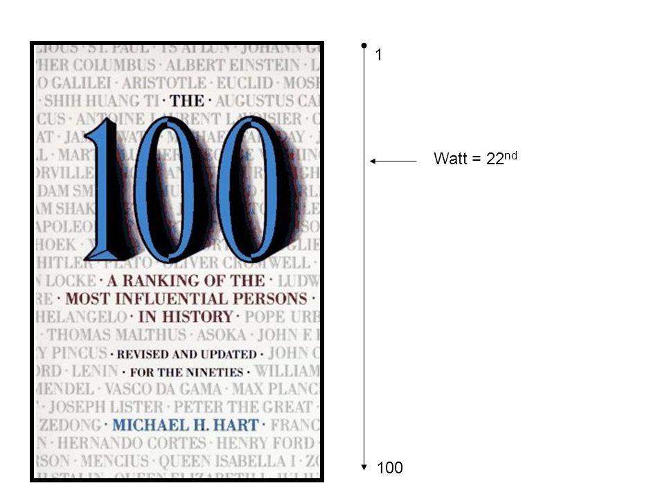 Watt = 22 nd 1 100