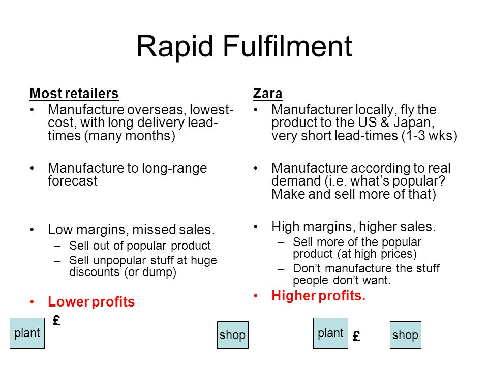 Rapid Fulfilment Most retailers Manufacture overseas, lowest- cost, with long delivery lead- times (many months) Manufacture to long-range forecast Low margins, missed sales.