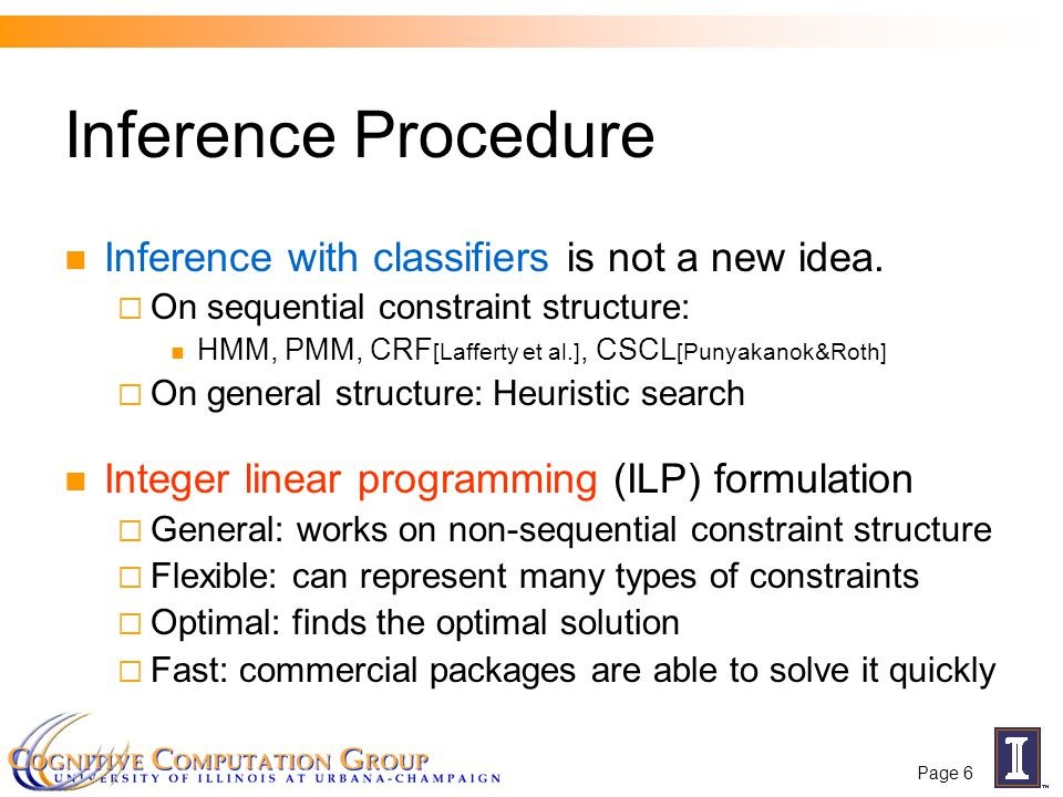 Page 6 Inference Procedure Inference with classifiers is not a new idea.