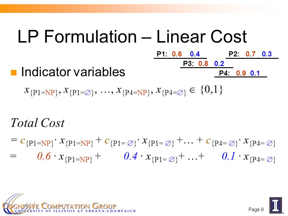 Page 10 LP Formulation – Linear Constraints Subject to: Binary Constraints: x {P1=NP}, x {P1=  }, …, x {P4=NP}, x {P4=  }  {0,1}  x {Phrase_i = Class_j}  {0,1} Unique-label Constraints: x {P1=NP} + x {P1=  } =1; x {P2=NP} + x {P2=  } =1 x {P3=NP} + x {P3=  } =1; x {P4=NP} + x {P4=  } =1  i,  j x {Phrase_i = Class_j} = 1 Non-overlapping Constraints: x {P1=  } + x {P3=  }  1 x {P2=  } + x {P3=  } + x {P4=  }  2 P1: 0.6 0.4P2: 0.7 0.3 P3: 0.8 0.2 P4: 0.9 0.1