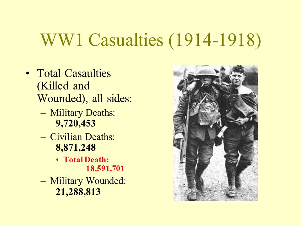 WW1 Casualties (1914-1918) Total Casaulties (Killed and Wounded), all sides: –Military Deaths: 9,720,453 –Civilian Deaths: 8,871,248 Total Death: 18,5