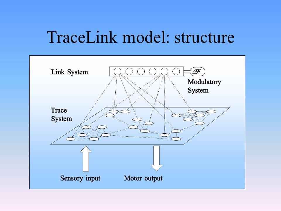 TraceLink model: structure
