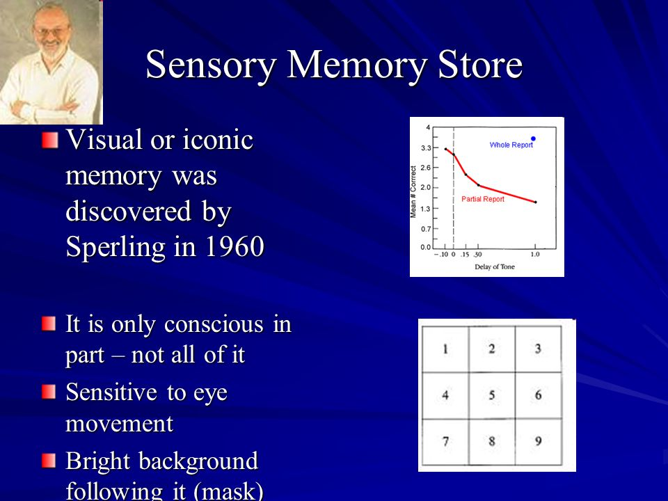 Sensory Memory Store Visual or iconic memory was discovered by Sperling in 1960 It is only conscious in part – not all of it Sensitive to eye movement