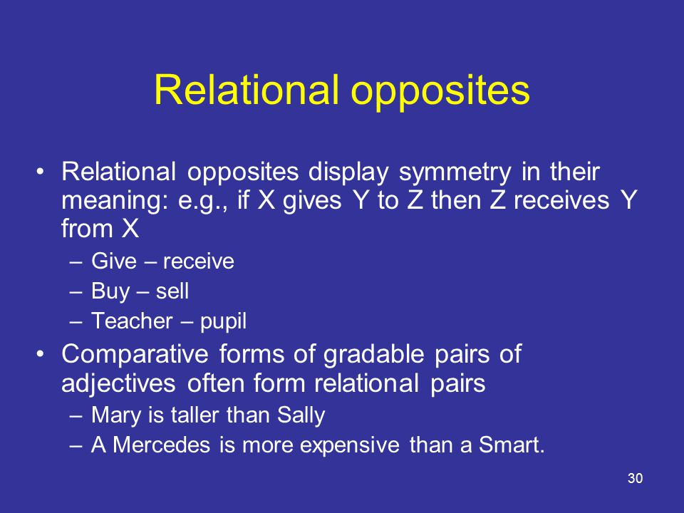 30 Relational opposites Relational opposites display symmetry in their meaning: e.g., if X gives Y to Z then Z receives Y from X –Give – receive –Buy – sell –Teacher – pupil Comparative forms of gradable pairs of adjectives often form relational pairs –Mary is taller than Sally –A Mercedes is more expensive than a Smart.