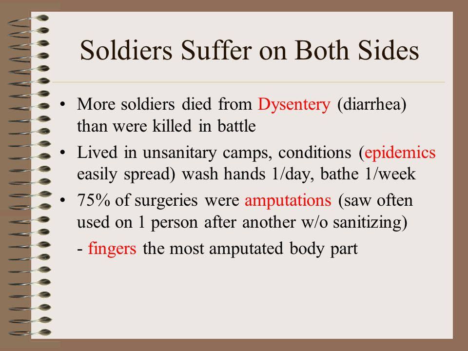 Soldiers Suffer on Both Sides More soldiers died from Dysentery (diarrhea) than were killed in battle Lived in unsanitary camps, conditions (epidemics easily spread) wash hands 1/day, bathe 1/week 75% of surgeries were amputations (saw often used on 1 person after another w/o sanitizing) - fingers the most amputated body part
