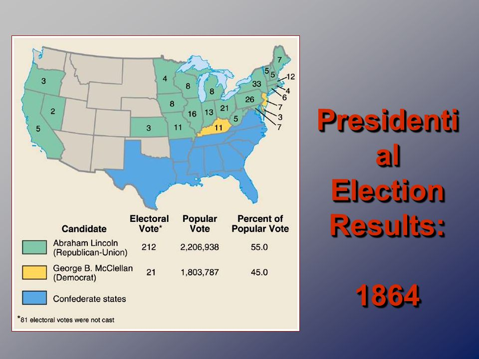 Presidenti al Election Results: 1864