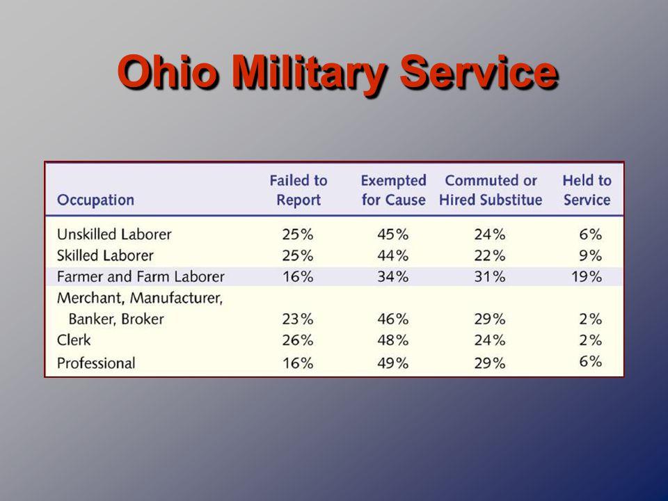 Ohio Military Service