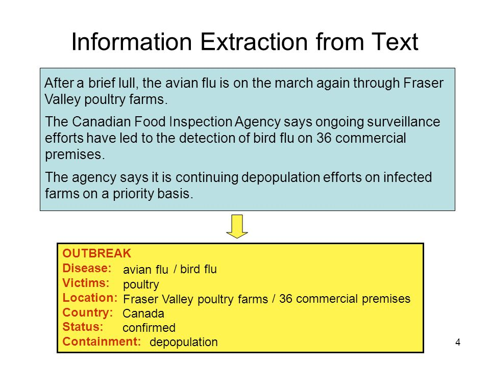 4 OUTBREAK Disease: Victims: Location: Country: Status: Containment: Information Extraction from Text / bird flu / 36 commercial premises Canada confirmed avian flu poultry Fraser Valley poultry farms depopulation The Canadian Food Inspection Agency says ongoing surveillance efforts have led to the detection of bird flu on 36 commercial premises.