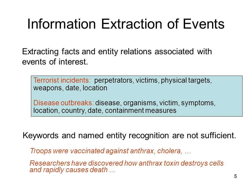 5 Information Extraction of Events Extracting facts and entity relations associated with events of interest. Terrorist incidents: perpetrators, victim