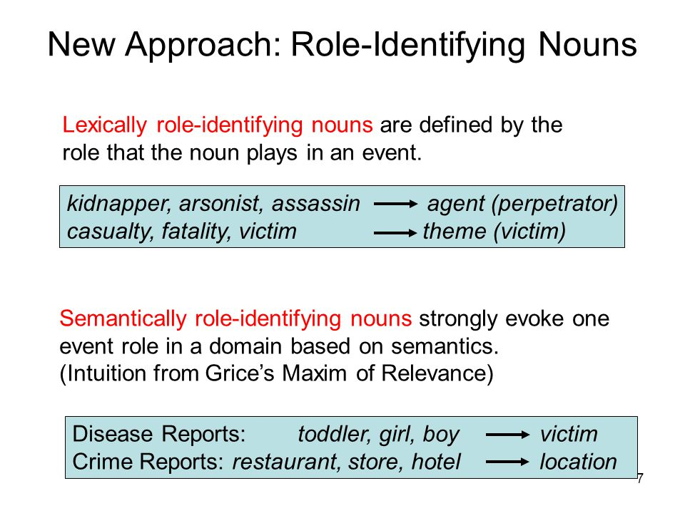7 New Approach: Role-Identifying Nouns Lexically role-identifying nouns are defined by the role that the noun plays in an event. Semantically role-ide