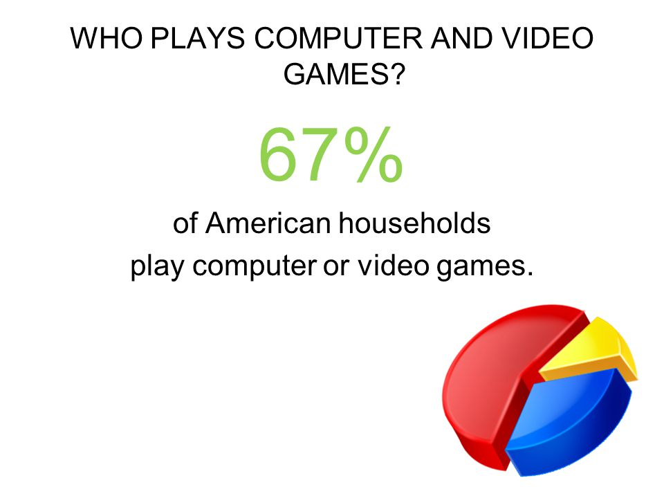 WHO PLAYS COMPUTER AND VIDEO GAMES? 67% of American households play computer or video games.
