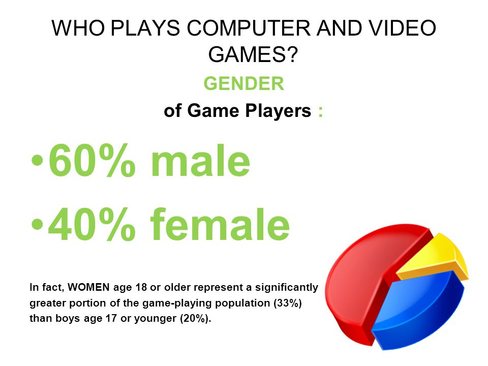 WHO PLAYS COMPUTER AND VIDEO GAMES? GENDER of Game Players : 60% male 40% female In fact, WOMEN age 18 or older represent a significantly greater port