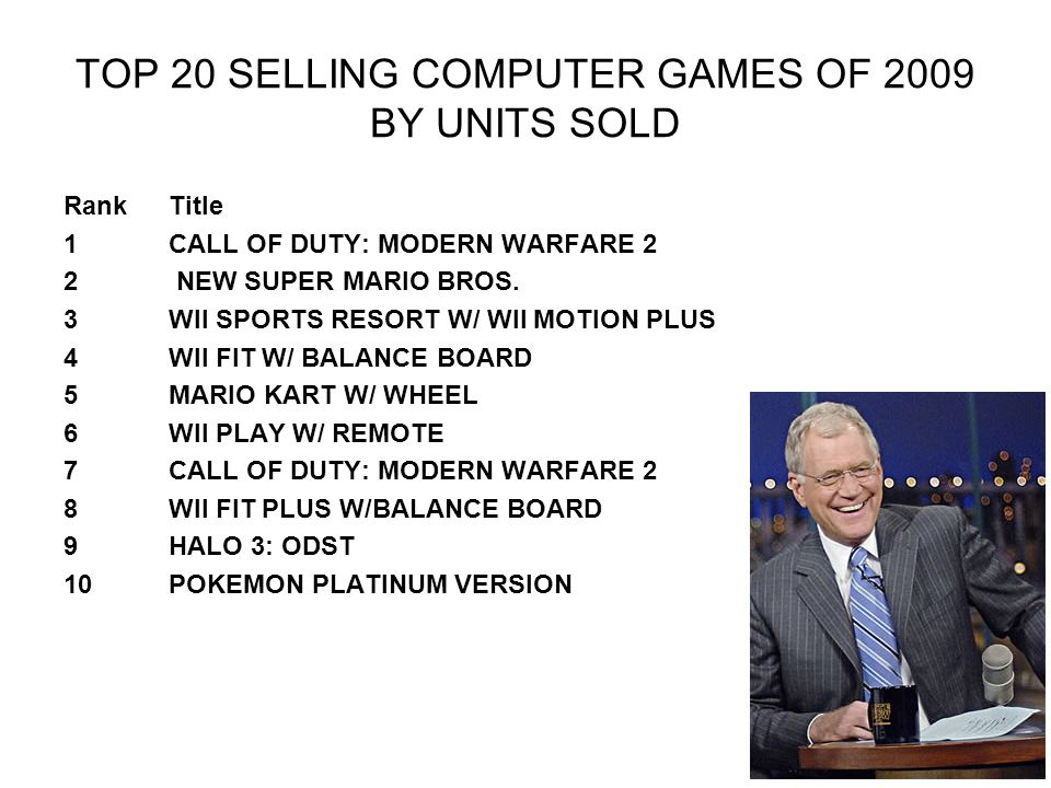 TOP 20 SELLING COMPUTER GAMES OF 2009 BY UNITS SOLD Rank Title 1 CALL OF DUTY: MODERN WARFARE 2 2 NEW SUPER MARIO BROS. 3 WII SPORTS RESORT W/ WII MOT