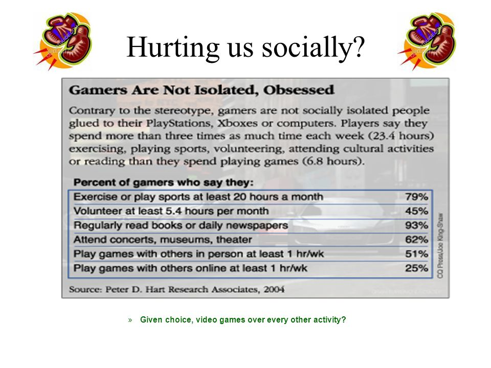Hurting us socially? »Given choice, video games over every other activity?