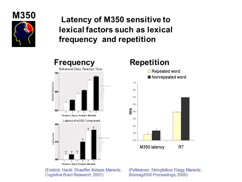 Latency of M350 sensitive to lexical factors such as lexical frequency and repetition M350 (Pylkkänen, Stringfellow, Flagg, Marantz, Biomag2000 Proceedings, 2000) Repetition Frequency (Embick, Hackl, Shaeffer, Kelepir, Marantz, Cognitive Brain Research, 2001)