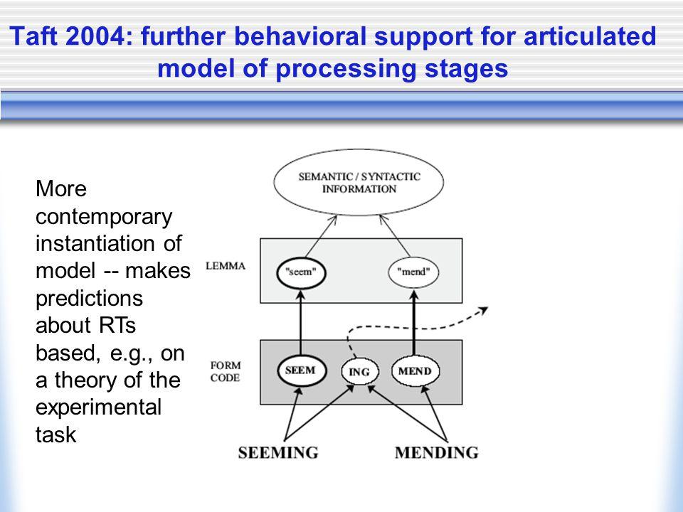 Flattened computational model: Gonnerman & Plaut (2000)