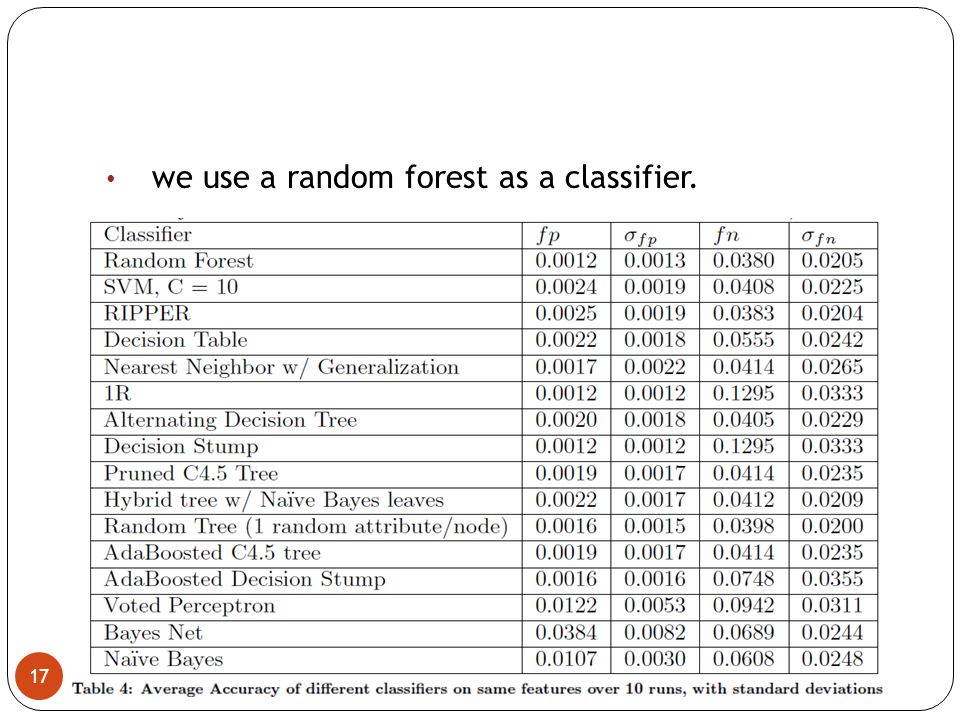17 we use a random forest as a classifier.