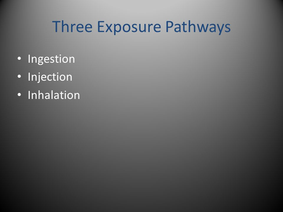 Three Exposure Pathways Ingestion Injection Inhalation