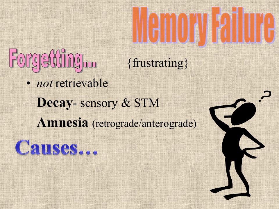 not retrievable Decay - sensory & STM Amnesia (retrograde/anterograde) {frustrating}