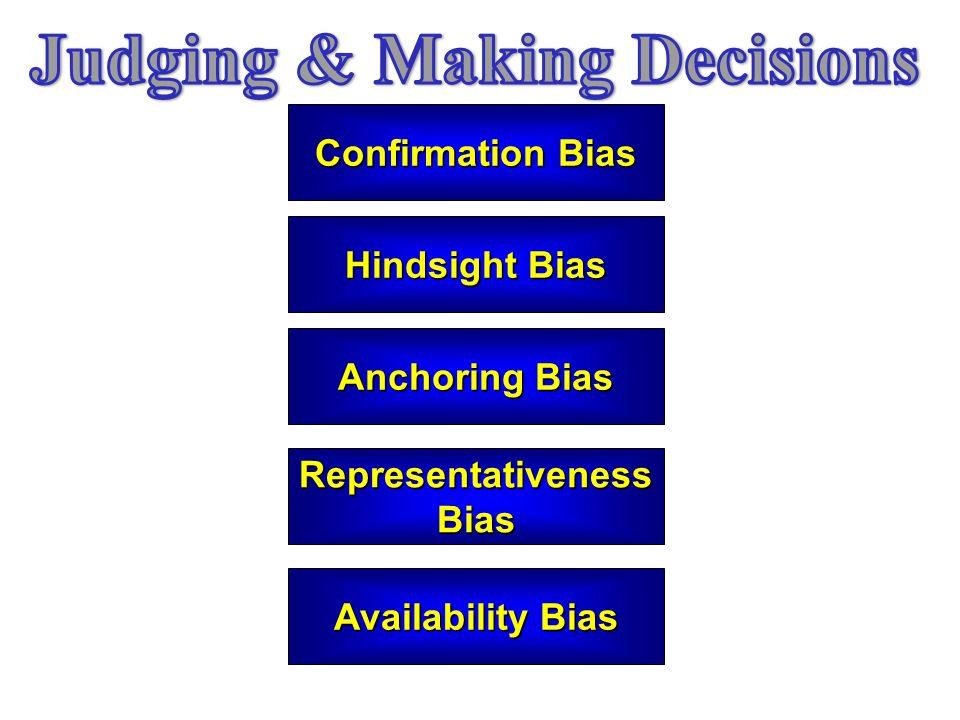 Confirmation Bias Hindsight Bias Anchoring Bias Representativeness Bias Availability Bias