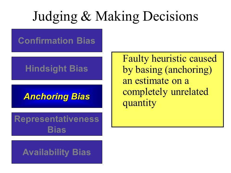 Judging & Making Decisions Confirmation Bias Hindsight Bias Anchoring Bias Representativeness Bias Availability Bias Faulty heuristic caused by basing