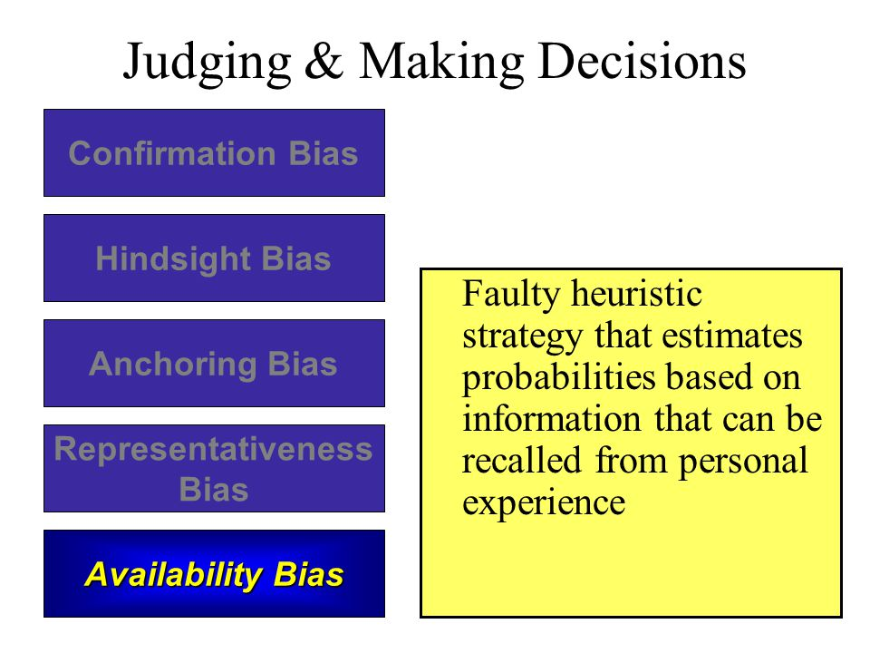 Judging & Making Decisions Confirmation Bias Hindsight Bias Anchoring Bias Representativeness Bias Availability Bias Faulty heuristic strategy that estimates probabilities based on information that can be recalled from personal experience