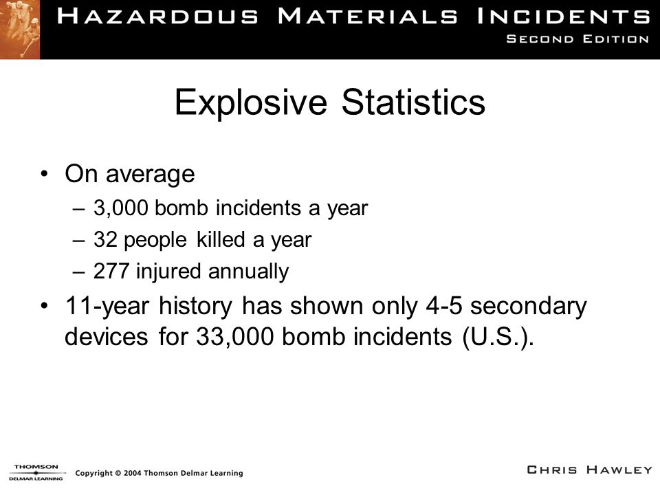 Explosive Statistics On average –3,000 bomb incidents a year –32 people killed a year –277 injured annually 11-year history has shown only 4-5 secondary devices for 33,000 bomb incidents (U.S.).
