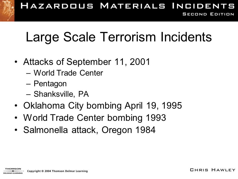 Terrorism Events Olympic park bombing and others –Clinic bombing –Bar bombing Alleged bomber Eric Rudolph Aum Shinryko Tokyo subway attack –Aum completed 19 other attacks –Important group to study Unabomber