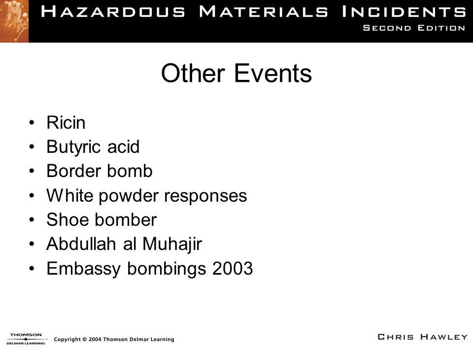 Other Events Ricin Butyric acid Border bomb White powder responses Shoe bomber Abdullah al Muhajir Embassy bombings 2003