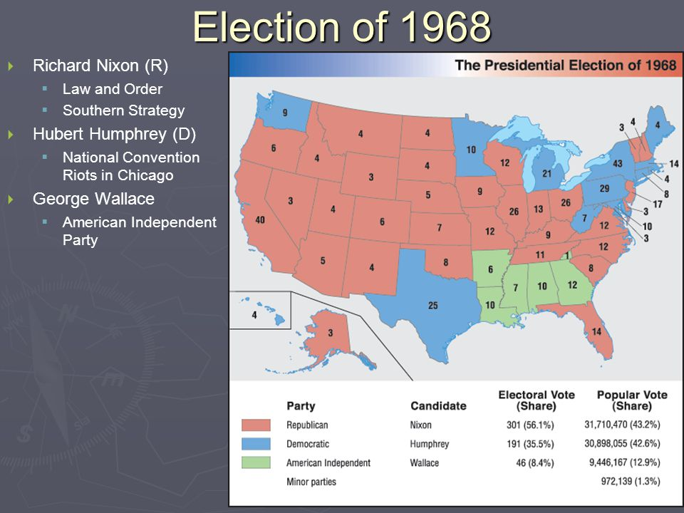 Election of 1968   Richard Nixon (R)   Law and Order   Southern Strategy   Hubert Humphrey (D)   National Convention Riots in Chicago   George Wallace   American Independent Party